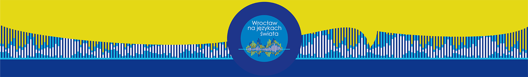 Wrocław na językach świata